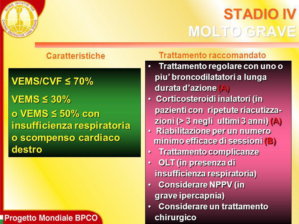 VEMS/CVF ≤ 70% VEMS ≤ 30% o VEMS ≤ 50%con insufficienza respiratoria o scompenso cardiaco destro o VEMS ≤ 50% con insufficienza respiratoria o scompen