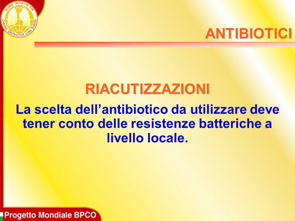 La scelta dell'antibiotico da utilizzare deve tener conto delle resistenze batteriche a livello locale. RIACUTIZZAZIONI ANTIBIOTICI