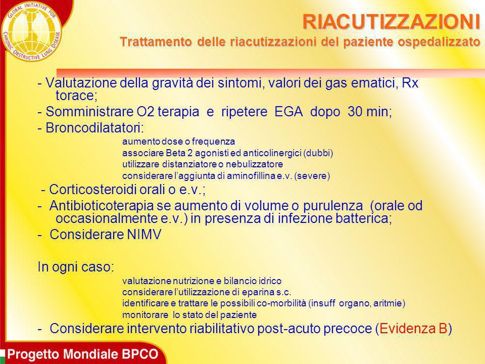 RIACUTIZZAZIONI Trattamento delle riacutizzazioni del paziente ospedalizzato - Valutazione della gravità dei sintomi, valori dei gas ematici, Rx torac
