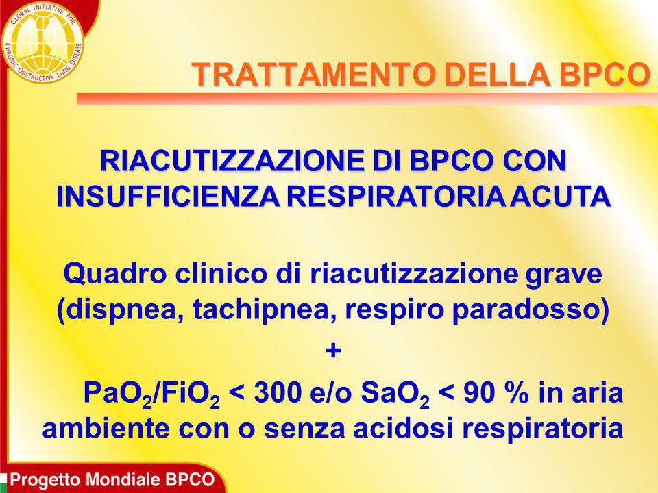 RIACUTIZZAZIONE DI BPCO CON INSUFFICIENZA RESPIRATORIA ACUTA Quadro clinico di riacutizzazione grave (dispnea, tachipnea, respiro paradosso) + PaO 2 /