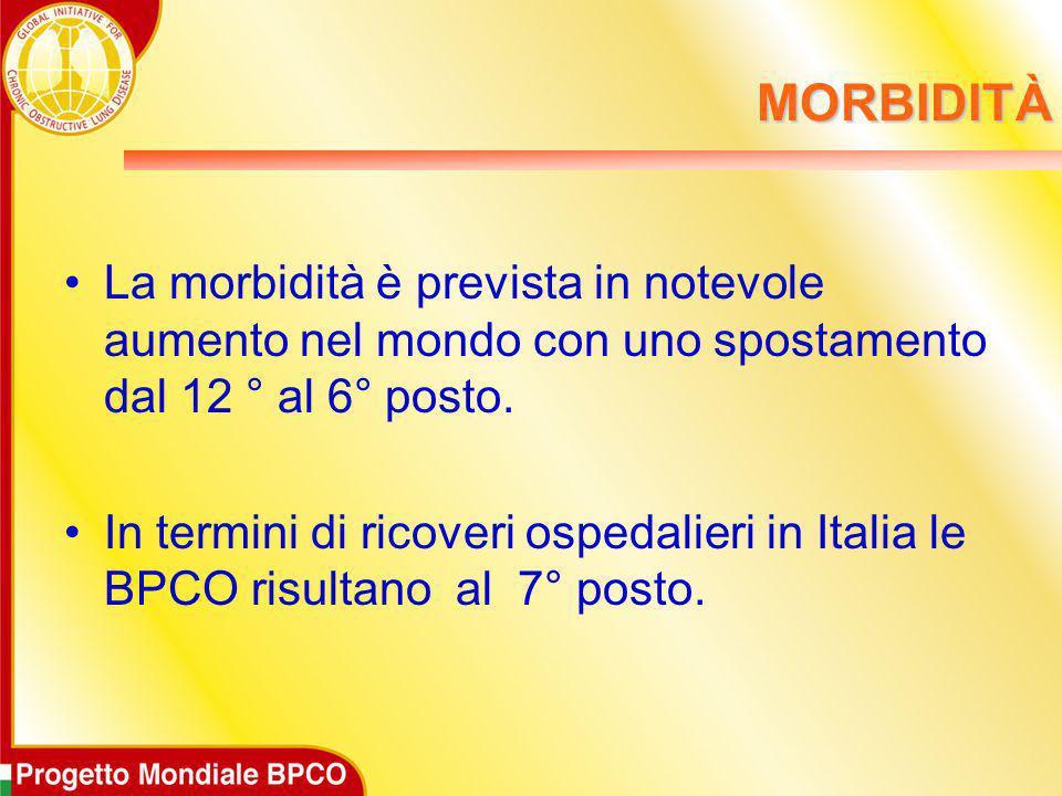 MORBIDITÀ La morbidità è prevista in notevole aumento nel mondo con uno spostamento dal 12 ° al 6° posto. In termini di ricoveri ospedalieri in Italia