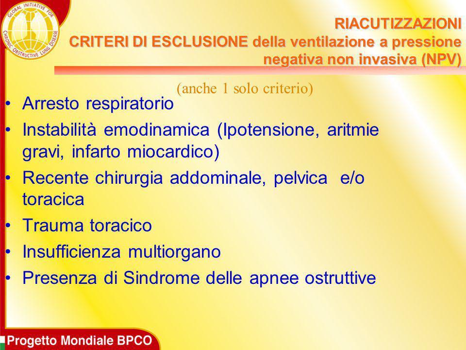 (anche 1 solo criterio) RIACUTIZZAZIONI CRITERI DI ESCLUSIONE della ventilazione a pressione negativa non invasiva (NPV) Arresto respiratorio Instabil