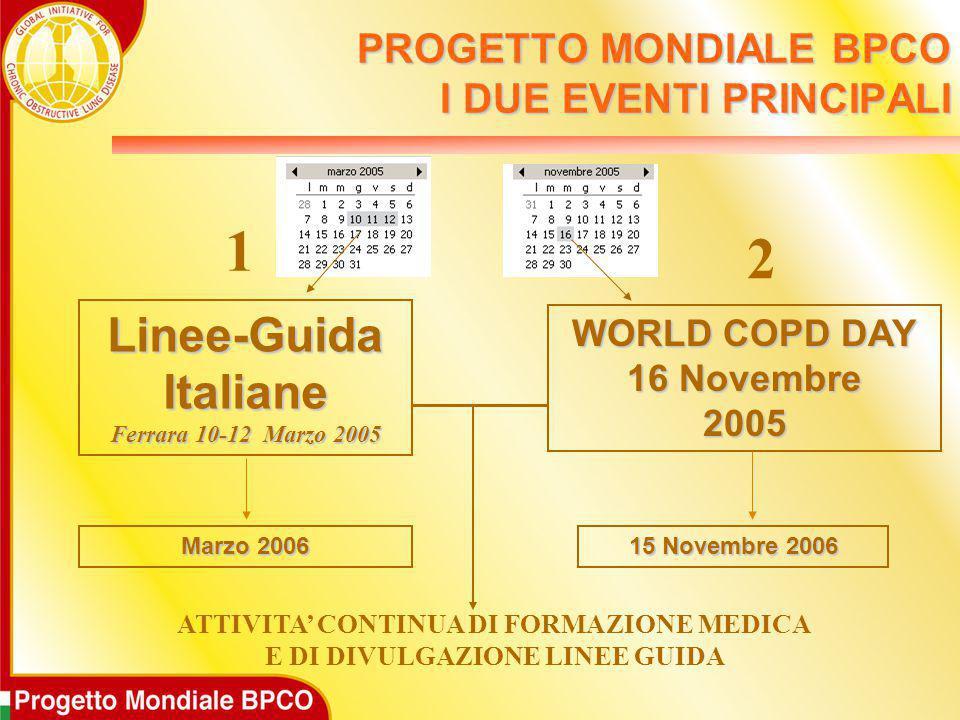 Linee-GuidaItaliane Ferrara 10-12 Marzo 2005 PROGETTO MONDIALE BPCO I DUE EVENTI PRINCIPALI WORLD COPD DAY 16 Novembre 2005 1 ATTIVITA' CONTINUA DI FO
