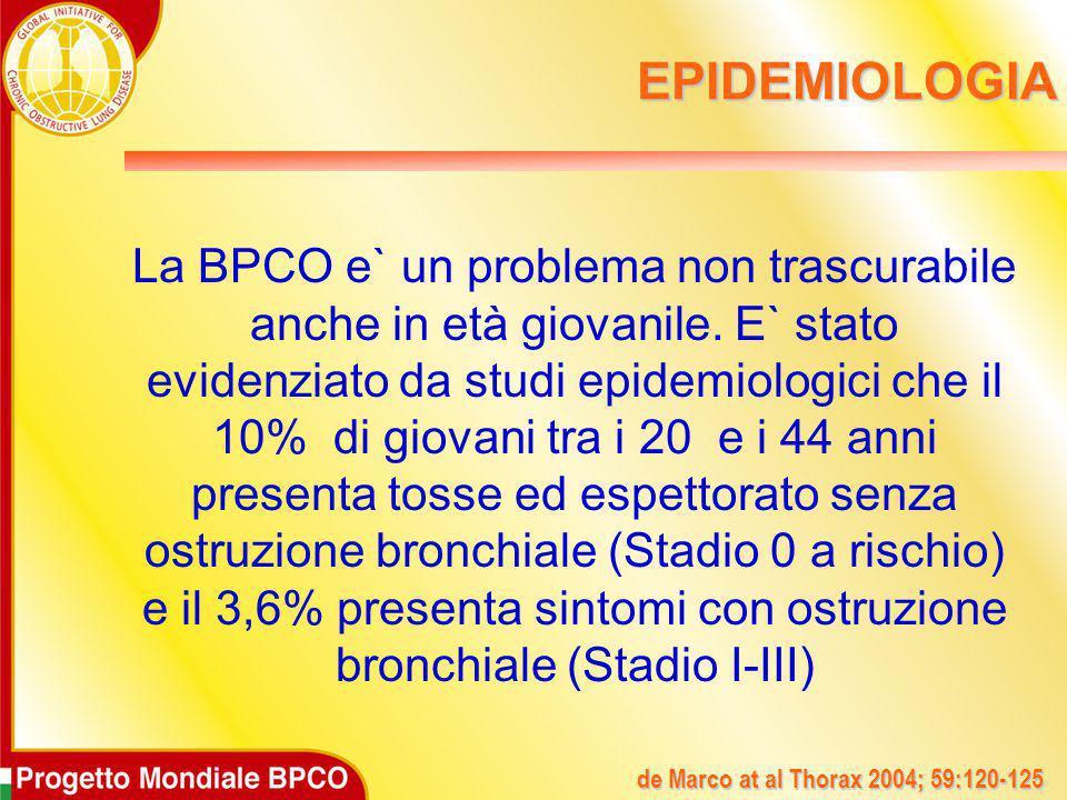 EPIDEMIOLOGIA La BPCO e` un problema non trascurabile anche in età giovanile. E` stato evidenziato da studi epidemiologici che il 10% di giovani tra i