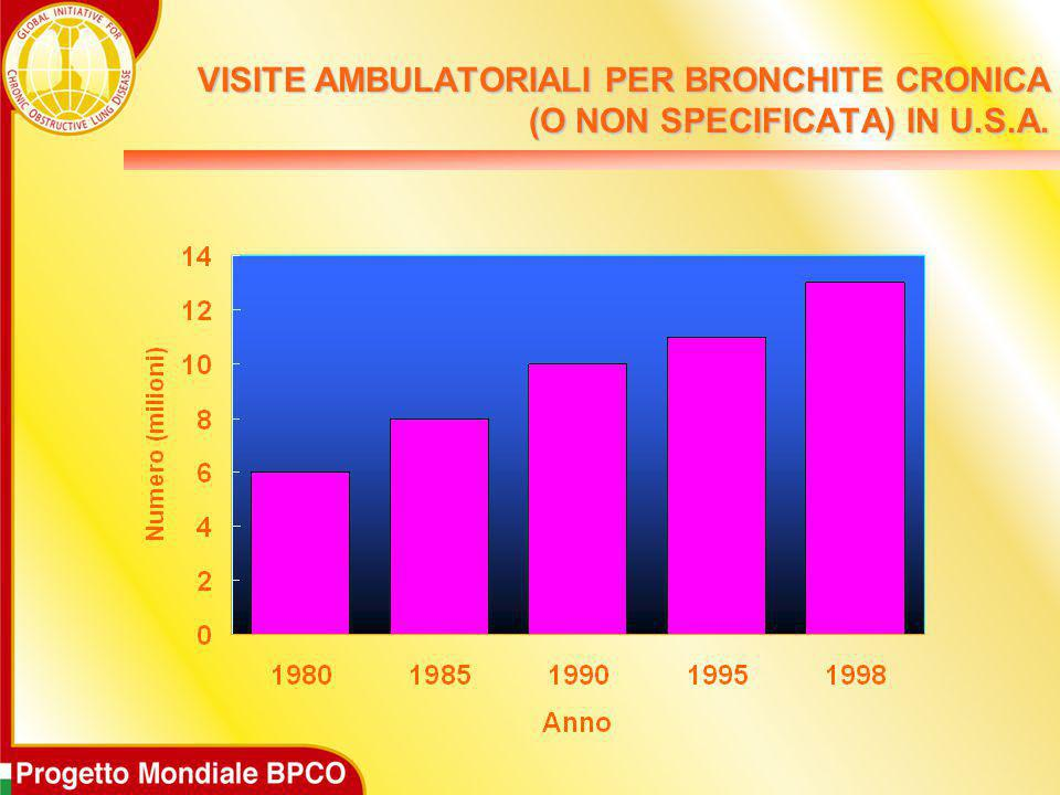 VISITE AMBULATORIALI PER BRONCHITE CRONICA (O NON SPECIFICATA) IN U.S.A.