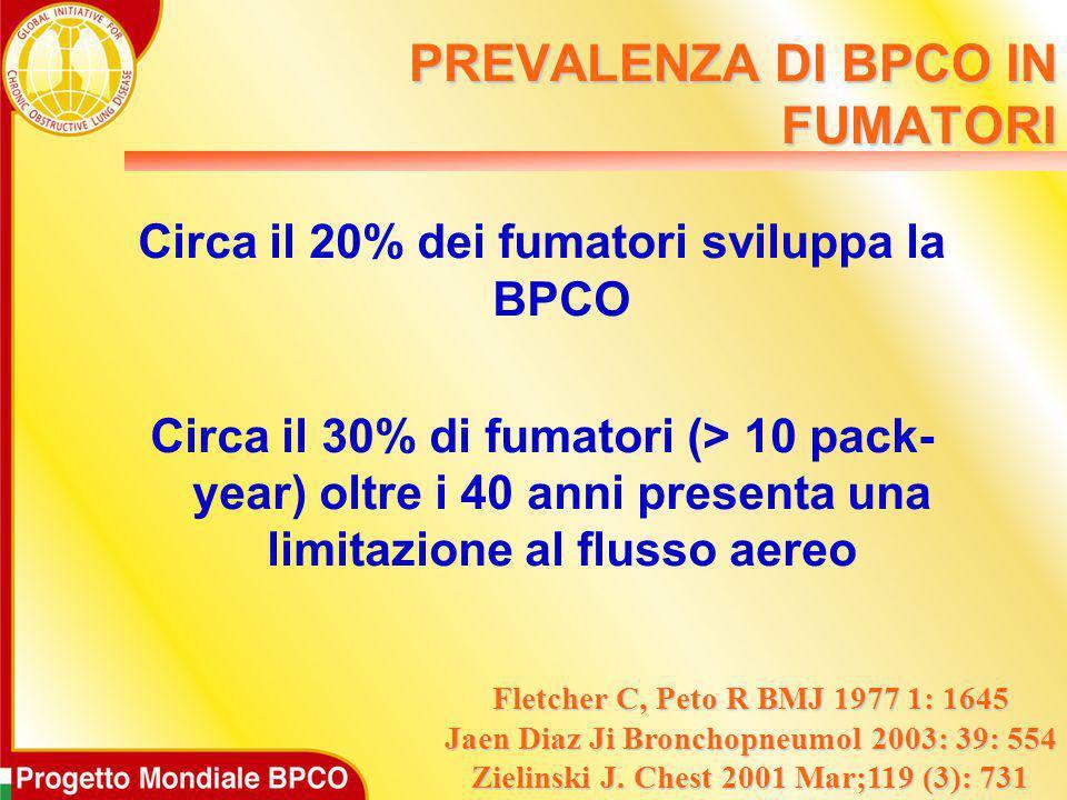 PREVALENZA DI BPCO IN FUMATORI Circa il 20% dei fumatori sviluppa la BPCO Circa il 30% di fumatori (> 10 pack- year) oltre i 40 anni presenta una limi