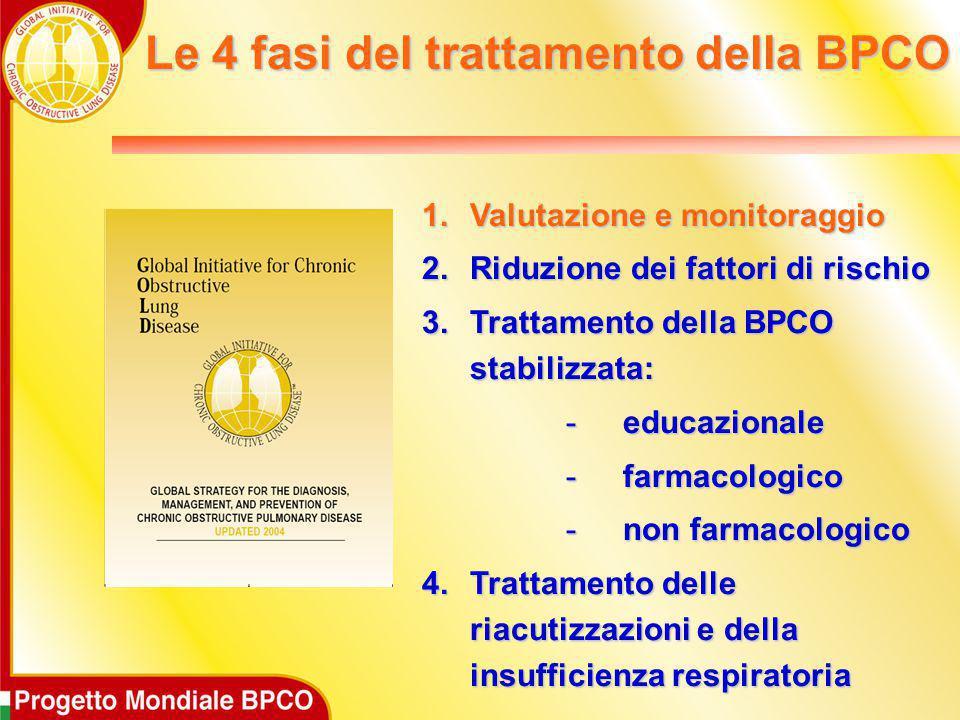 1.Valutazione e monitoraggio 2.Riduzione dei fattori di rischio 3.Trattamento della BPCO stabilizzata:  educazionale  farmacologico  non farmacolog