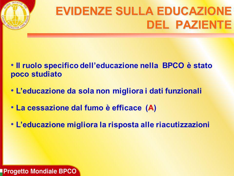 Il ruolo specifico dell'educazione nella BPCO è stato poco studiato L'educazione da sola non migliora i dati funzionali La cessazione dal fumo è effic