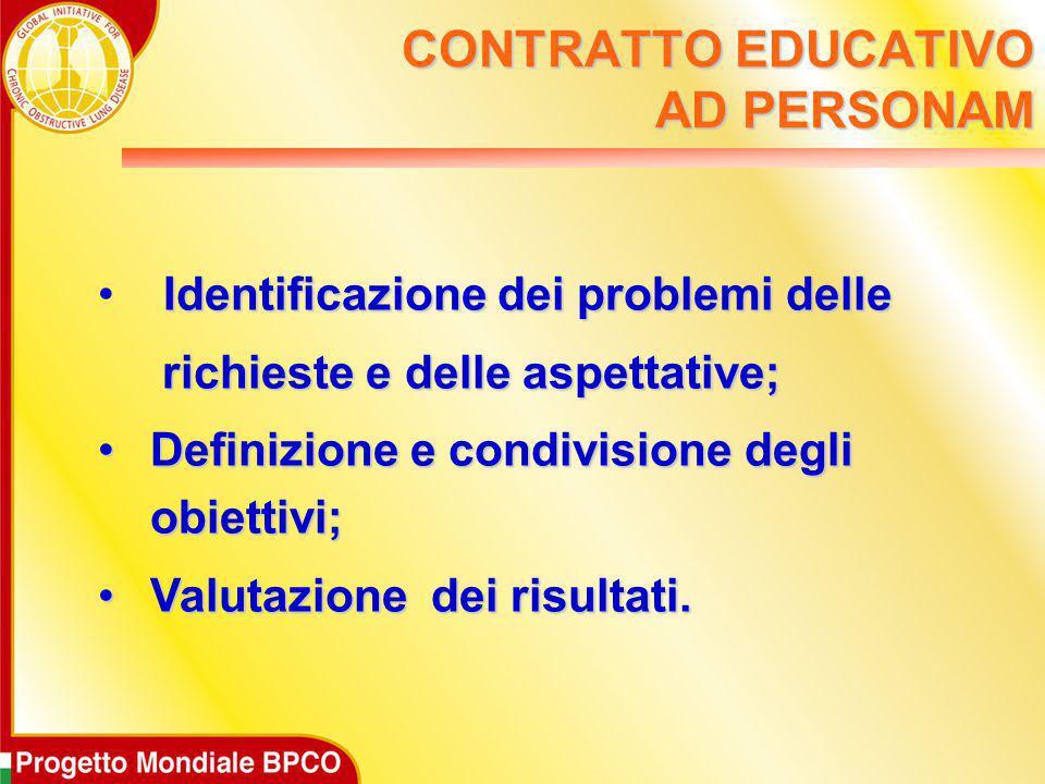 Identificazione dei problemi delle richieste e delle aspettative; richieste e delle aspettative; Definizione e condivisione degli obiettivi; Definizio