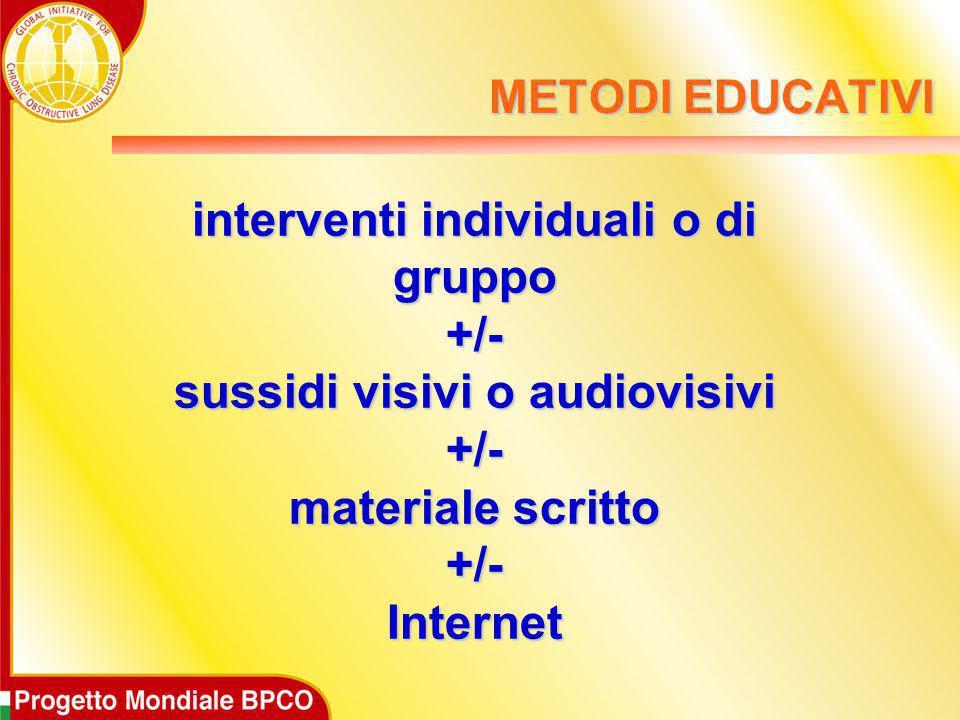 interventi individuali o di gruppo +/- sussidi visivi o audiovisivi +/- materiale scritto +/-Internet METODI EDUCATIVI