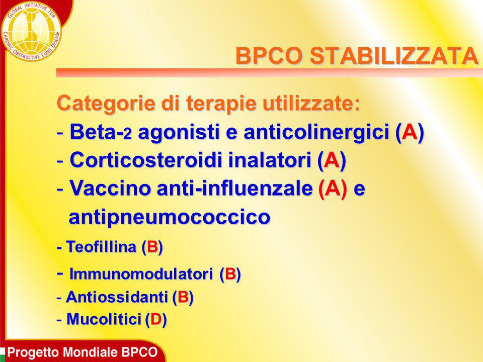 Categorie di terapie utilizzate: - Beta- 2 agonisti e anticolinergici (A) - Corticosteroidi inalatori (A) - Vaccino anti-influenzale (A) e antipneumoc