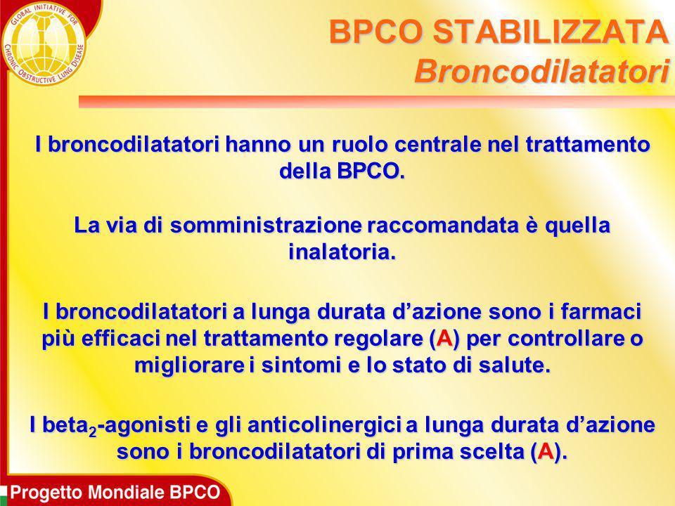 I broncodilatatori hanno un ruolo centrale nel trattamento della BPCO. La via di somministrazione raccomandata è quella inalatoria. I broncodilatatori
