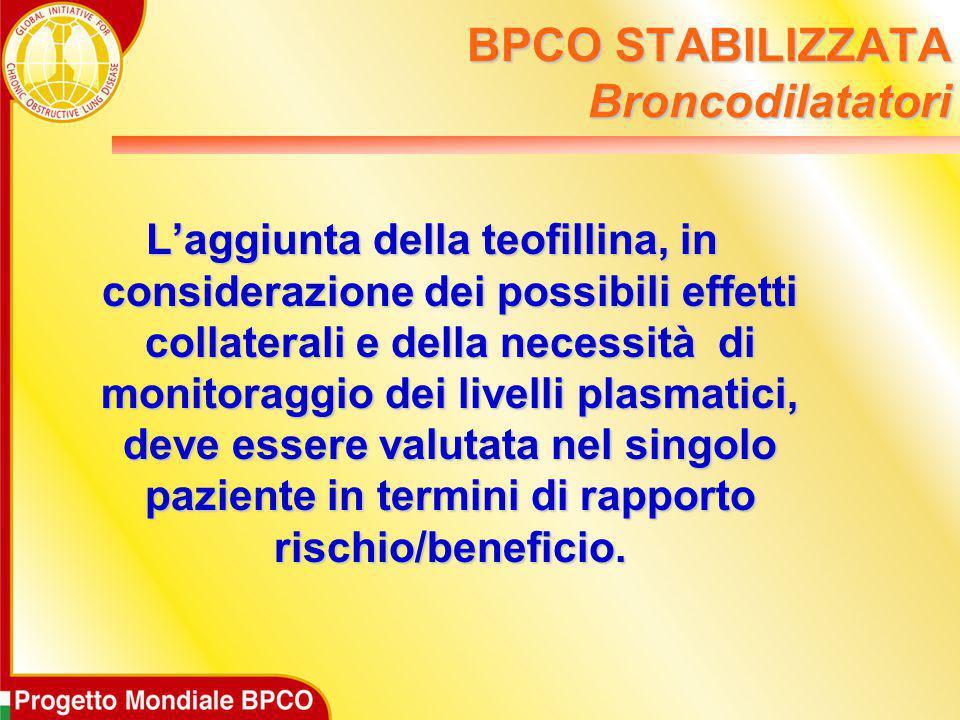 L'aggiunta della teofillina, in considerazione dei possibili effetti collaterali e della necessità di monitoraggio dei livelli plasmatici, deve essere