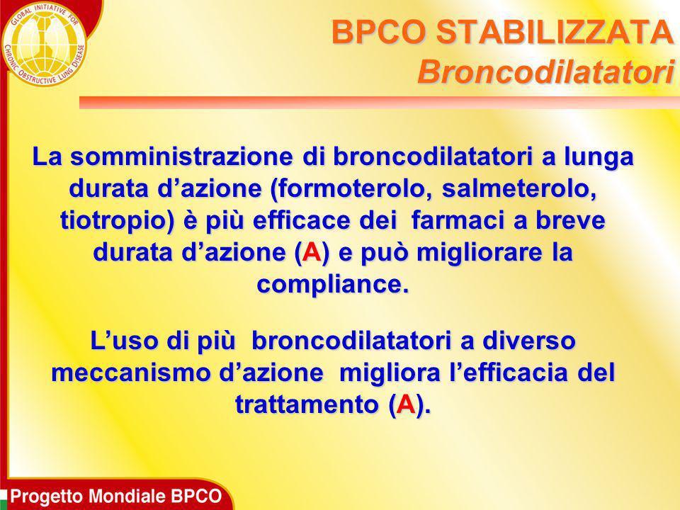 La somministrazione di broncodilatatori a lunga durata d'azione (formoterolo, salmeterolo, tiotropio) è più efficace dei farmaci a breve durata d'azio