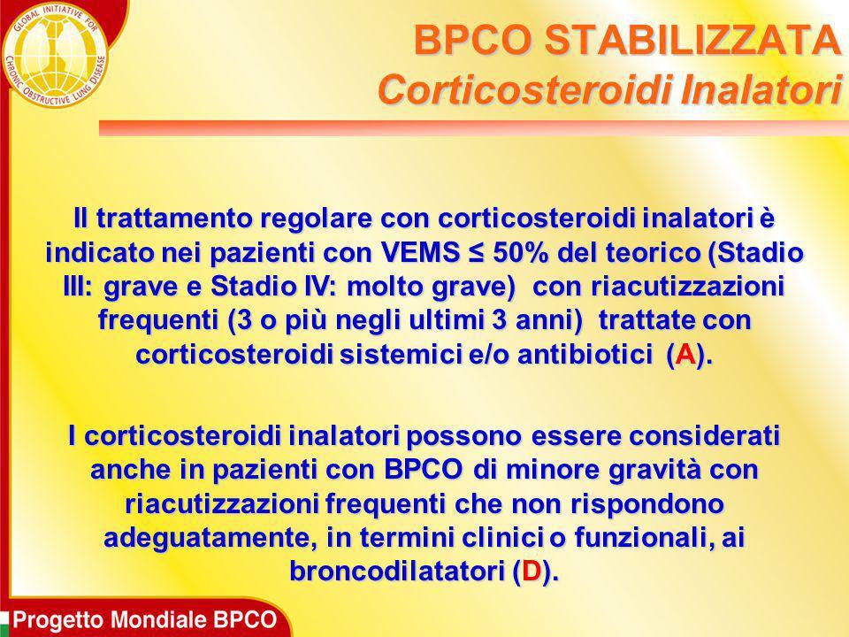 Il trattamento regolare con corticosteroidi inalatori è indicato nei pazienti con VEMS ≤ 50% del teorico (Stadio III: grave e Stadio IV: molto grave)