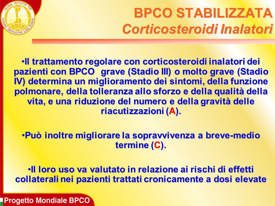 Il trattamento regolare con corticosteroidi inalatori dei pazienti con BPCO grave (Stadio III) o molto grave (Stadio IV)determina un miglioramento dei
