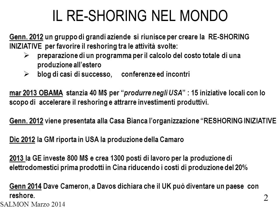 SALMON Marzo 2014 2 IL RE-SHORING NEL MONDO Genn. 2012 Genn.