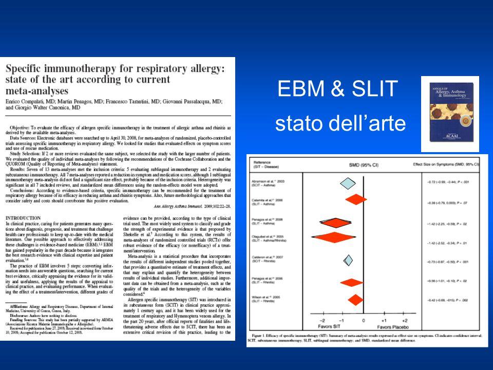 EBM & SLIT stato dell'arte