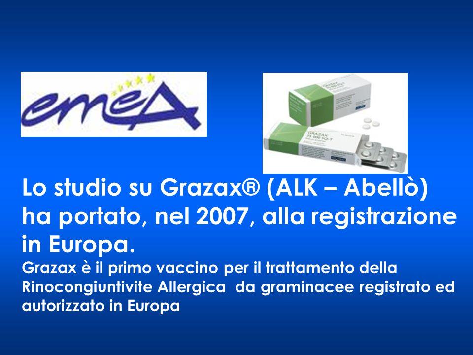 Lo studio su Grazax® (ALK – Abellò) ha portato, nel 2007, alla registrazione in Europa.
