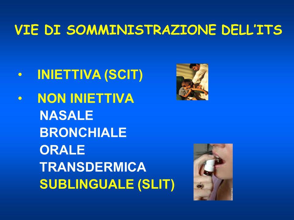VIE DI SOMMINISTRAZIONE DELL'ITS INIETTIVA (SCIT) NON INIETTIVA NASALE BRONCHIALE ORALE TRANSDERMICA SUBLINGUALE (SLIT)