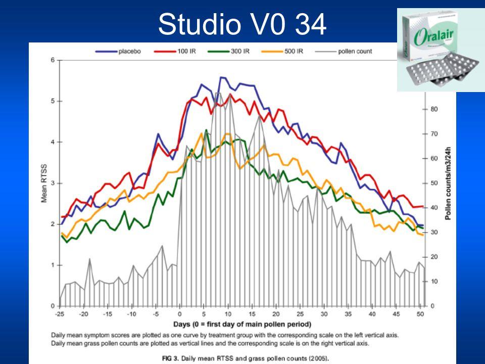 Studio V0 34