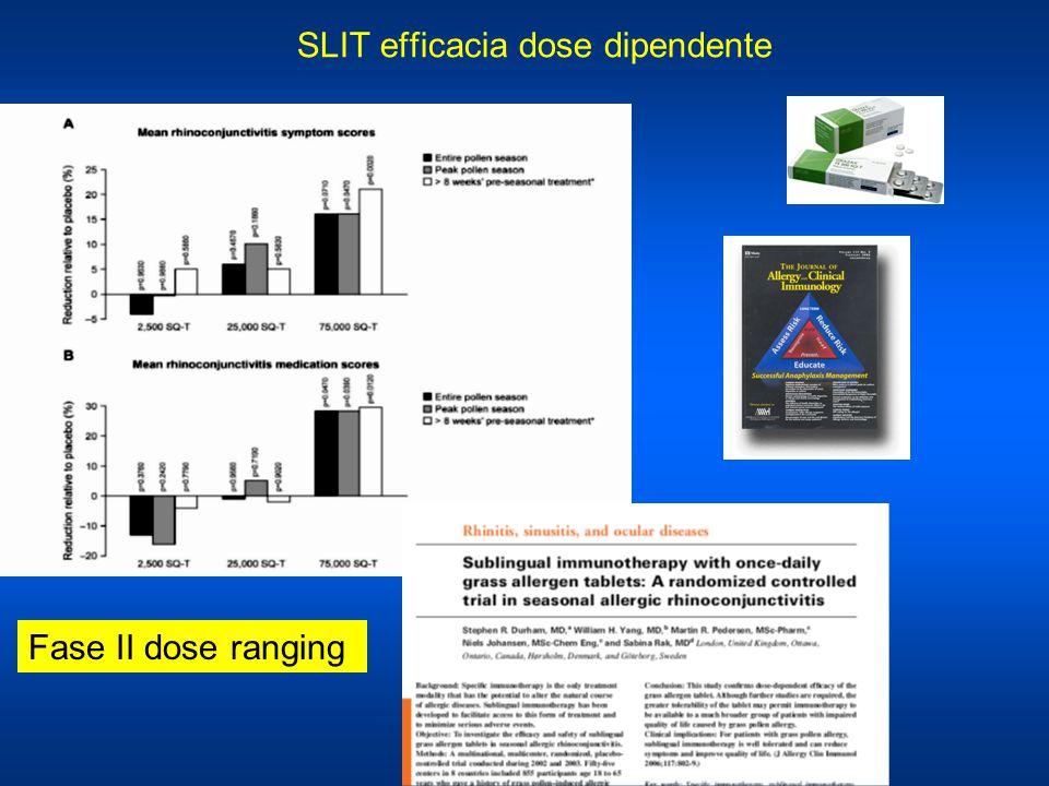 SLIT efficacia dose dipendente Fase II dose ranging