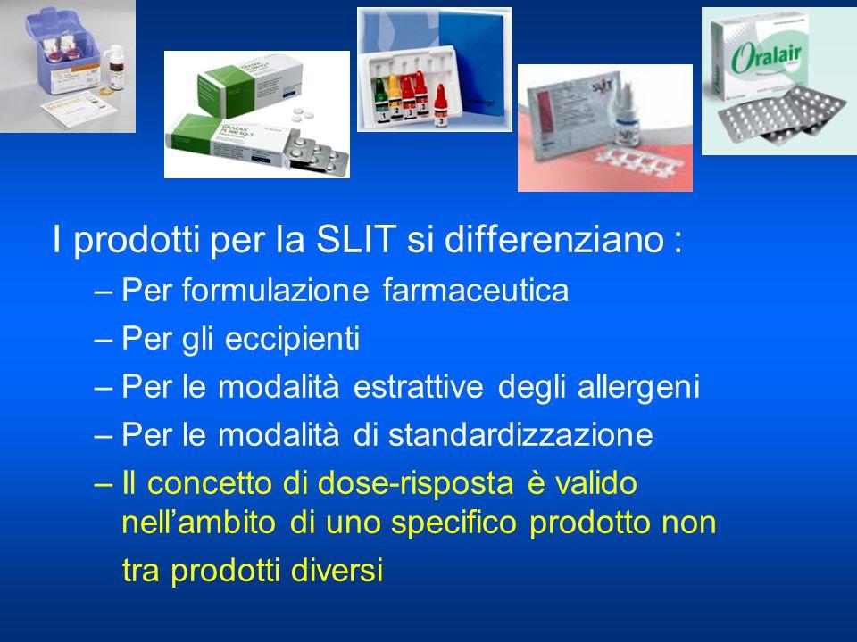I prodotti per la SLIT si differenziano : –Per formulazione farmaceutica –Per gli eccipienti –Per le modalità estrattive degli allergeni –Per le modalità di standardizzazione –Il concetto di dose-risposta è valido nell'ambito di uno specifico prodotto non tra prodotti diversi