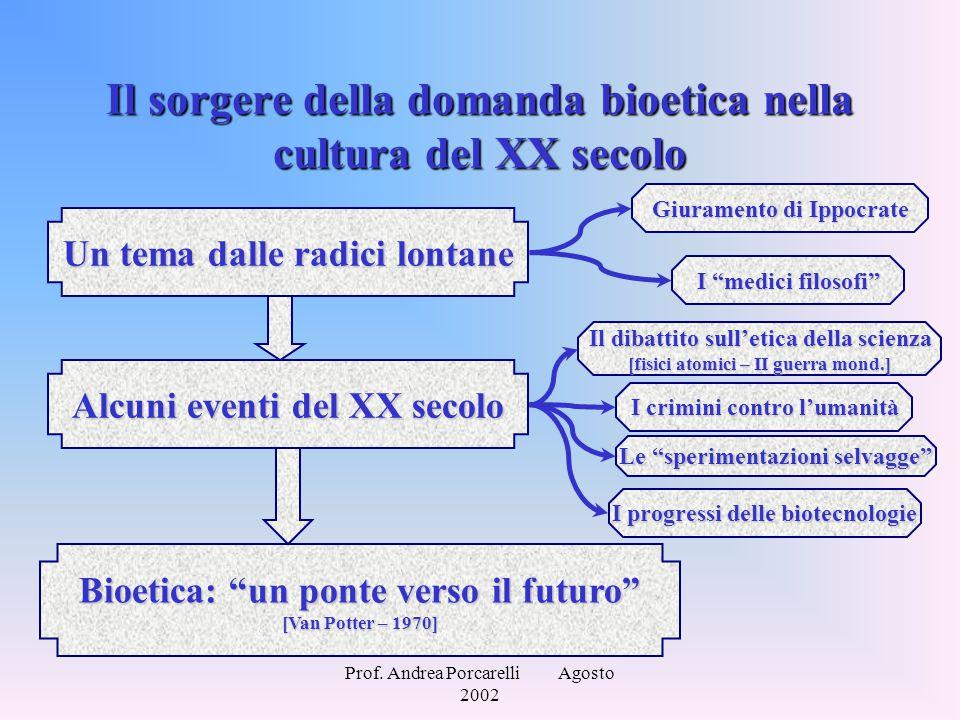 Prof. Andrea Porcarelli Agosto 2002 Il sorgere della domanda bioetica nella cultura del XX secolo Un tema dalle radici lontane Giuramento di Ippocrate