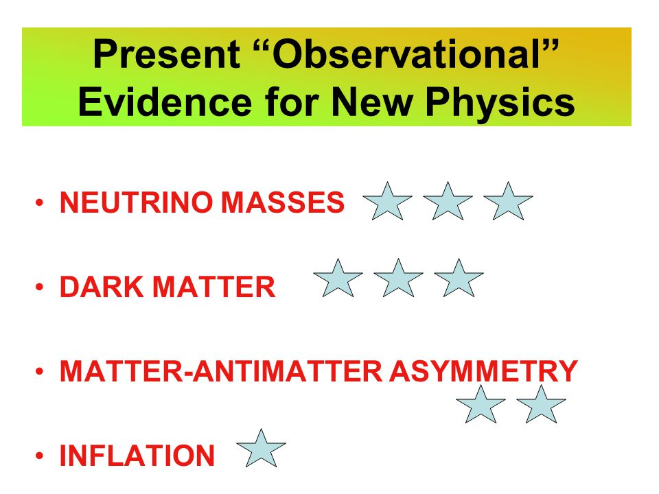 "Present ""Observational"" Evidence for New Physics NEUTRINO MASSES DARK MATTER MATTER-ANTIMATTER ASYMMETRY INFLATION"