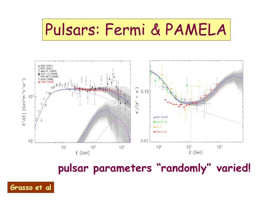 "Pulsars: Fermi & PAMELA pulsar parameters ""randomly"" varied! Grasso et al"
