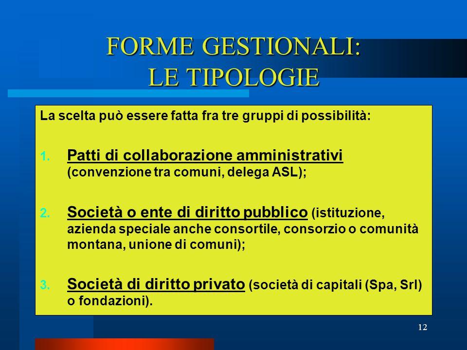 12 FORME GESTIONALI: LE TIPOLOGIE La scelta può essere fatta fra tre gruppi di possibilità: 1.