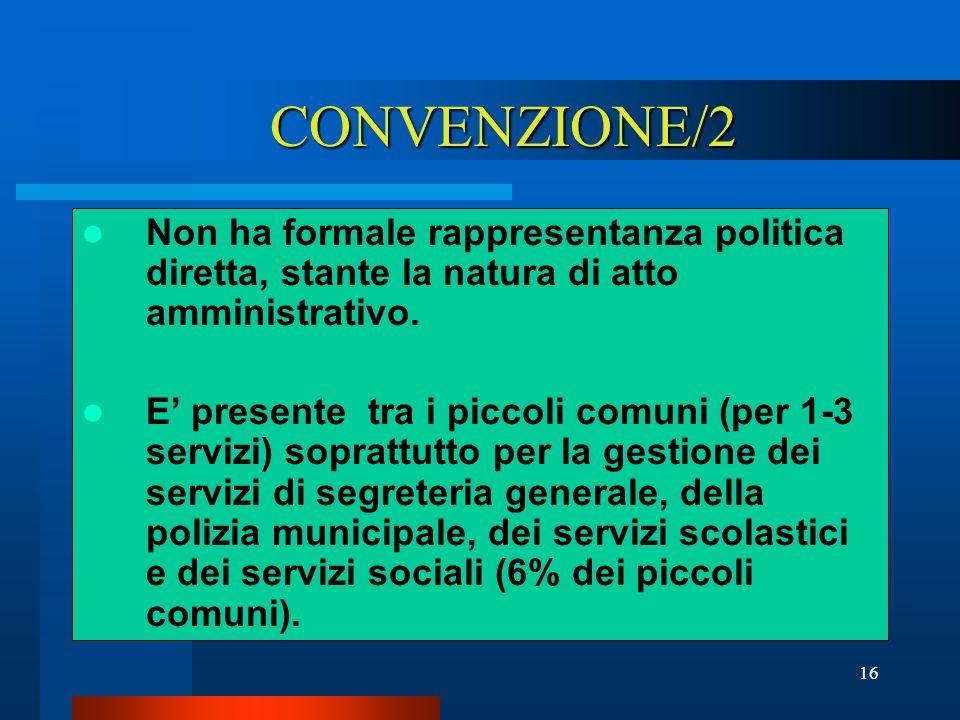 16 CONVENZIONE/2 Non ha formale rappresentanza politica diretta, stante la natura di atto amministrativo.