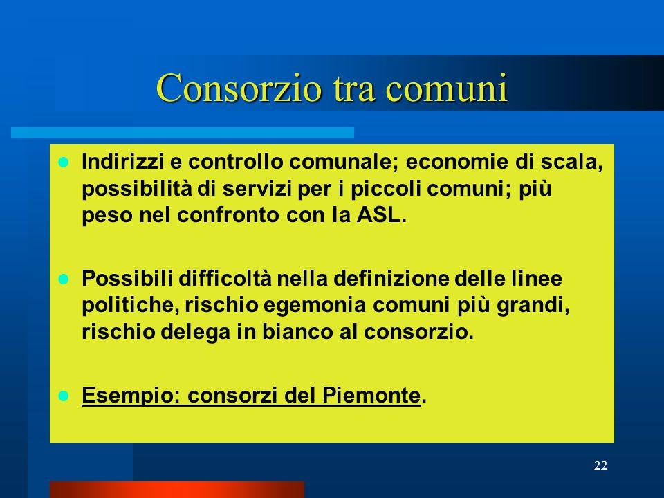 22 Consorzio tra comuni Indirizzi e controllo comunale; economie di scala, possibilità di servizi per i piccoli comuni; più peso nel confronto con la ASL.