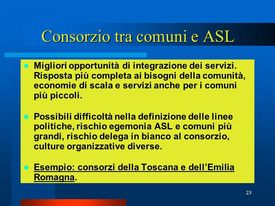 23 Consorzio tra comuni e ASL Migliori opportunità di integrazione dei servizi.