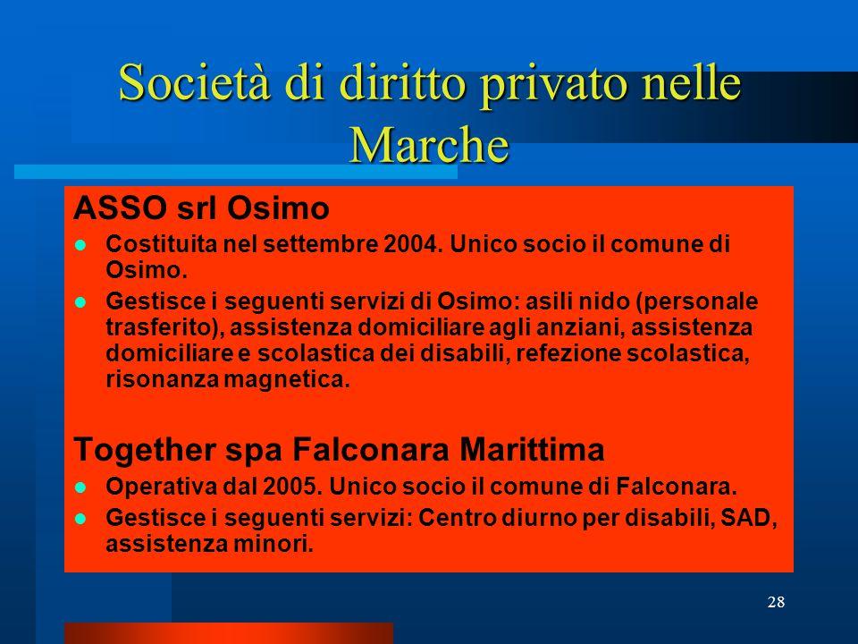 28 Società di diritto privato nelle Marche ASSO srl Osimo Costituita nel settembre 2004.
