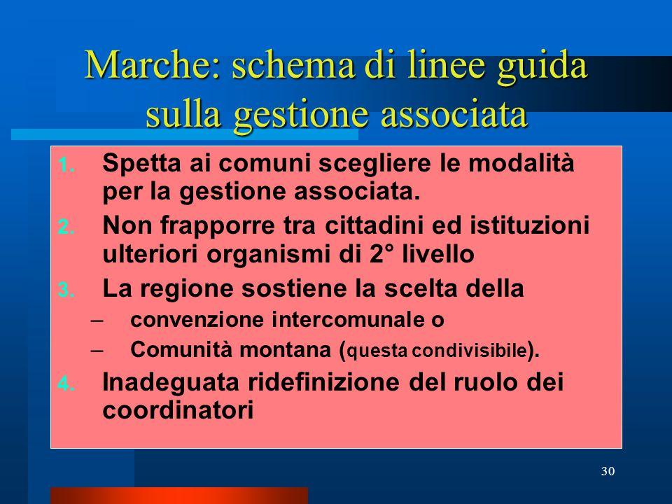 30 Marche: schema di linee guida sulla gestione associata 1.