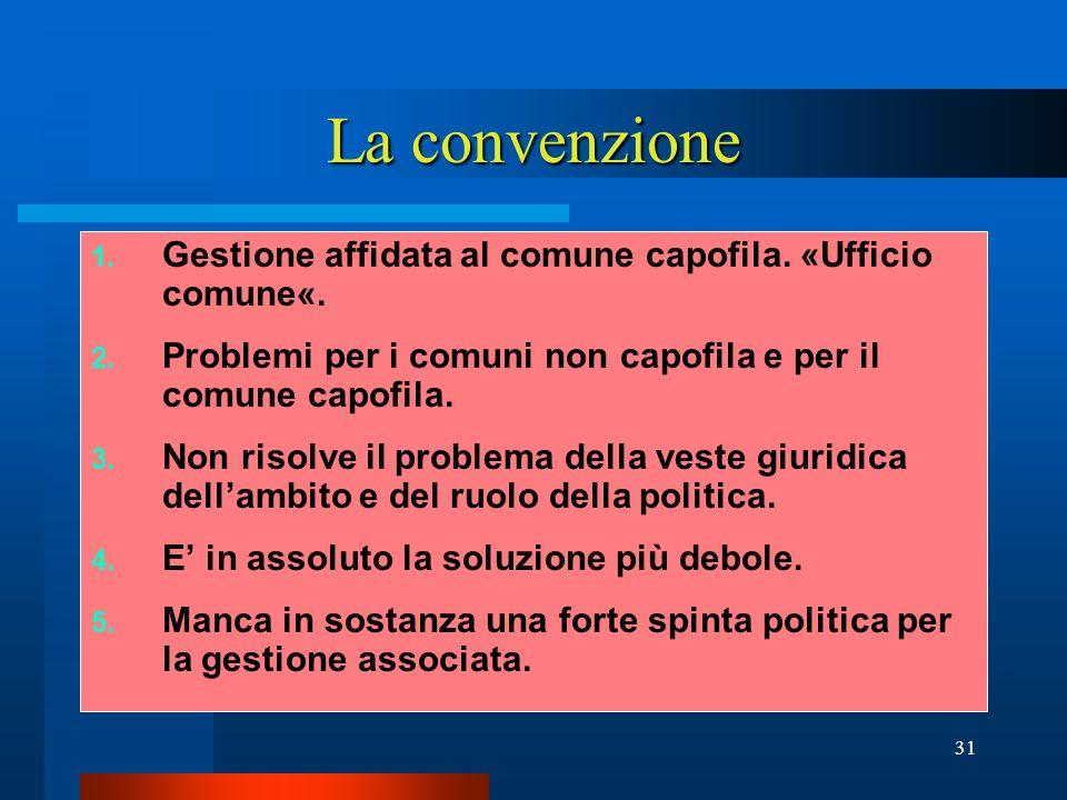 31 La convenzione 1. Gestione affidata al comune capofila.