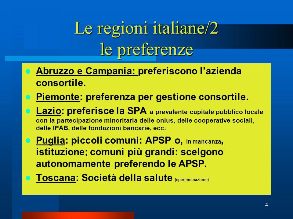 15 Patti di collaborazione amministrativa: CONVENZIONE/1 E' la forma più semplice e leggera.