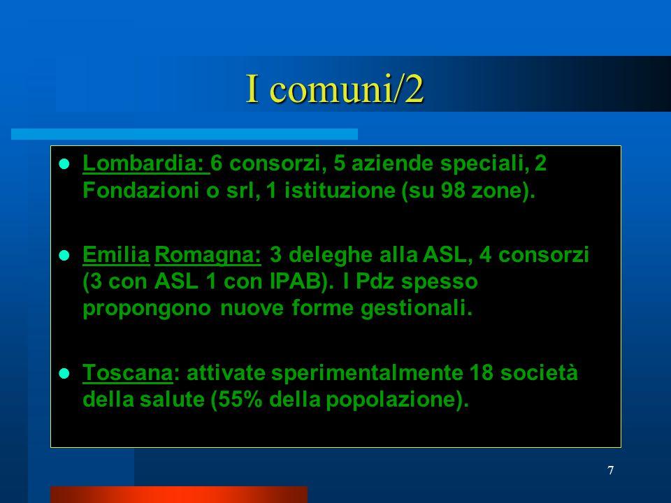 7 I comuni/2 Lombardia: 6 consorzi, 5 aziende speciali, 2 Fondazioni o srl, 1 istituzione (su 98 zone).