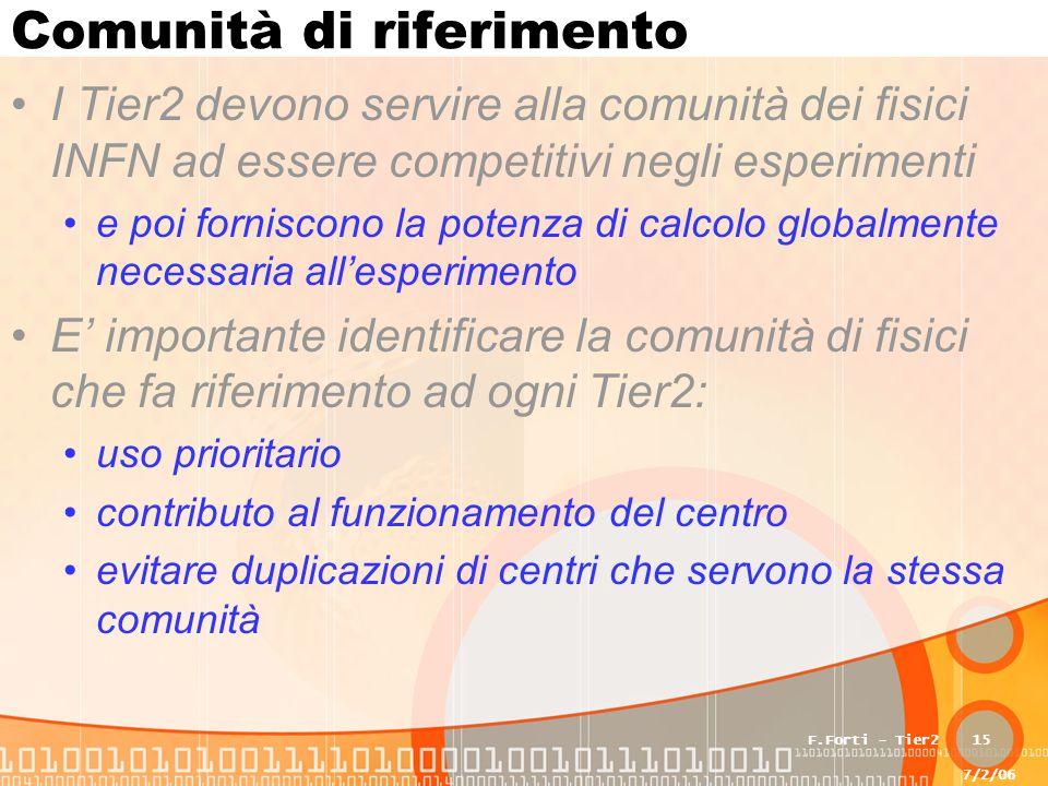 7/2/06 F.Forti - Tier215 Comunità di riferimento I Tier2 devono servire alla comunità dei fisici INFN ad essere competitivi negli esperimenti e poi forniscono la potenza di calcolo globalmente necessaria all'esperimento E' importante identificare la comunità di fisici che fa riferimento ad ogni Tier2: uso prioritario contributo al funzionamento del centro evitare duplicazioni di centri che servono la stessa comunità