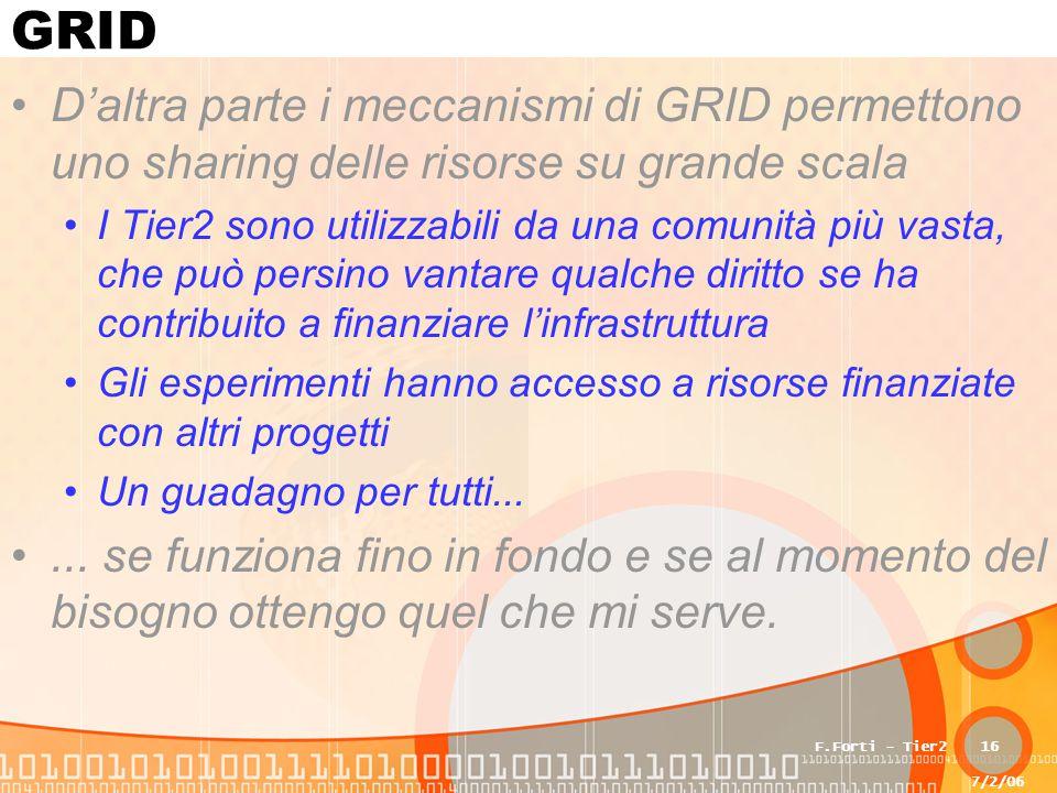 7/2/06 F.Forti - Tier216 GRID D'altra parte i meccanismi di GRID permettono uno sharing delle risorse su grande scala I Tier2 sono utilizzabili da una comunità più vasta, che può persino vantare qualche diritto se ha contribuito a finanziare l'infrastruttura Gli esperimenti hanno accesso a risorse finanziate con altri progetti Un guadagno per tutti......