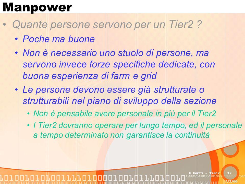 7/2/06 F.Forti - Tier217 Manpower Quante persone servono per un Tier2 .