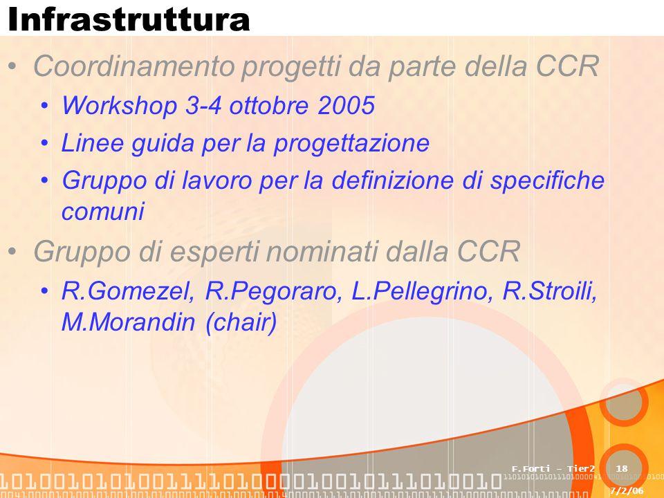 7/2/06 F.Forti - Tier218 Infrastruttura Coordinamento progetti da parte della CCR Workshop 3-4 ottobre 2005 Linee guida per la progettazione Gruppo di lavoro per la definizione di specifiche comuni Gruppo di esperti nominati dalla CCR R.Gomezel, R.Pegoraro, L.Pellegrino, R.Stroili, M.Morandin (chair)