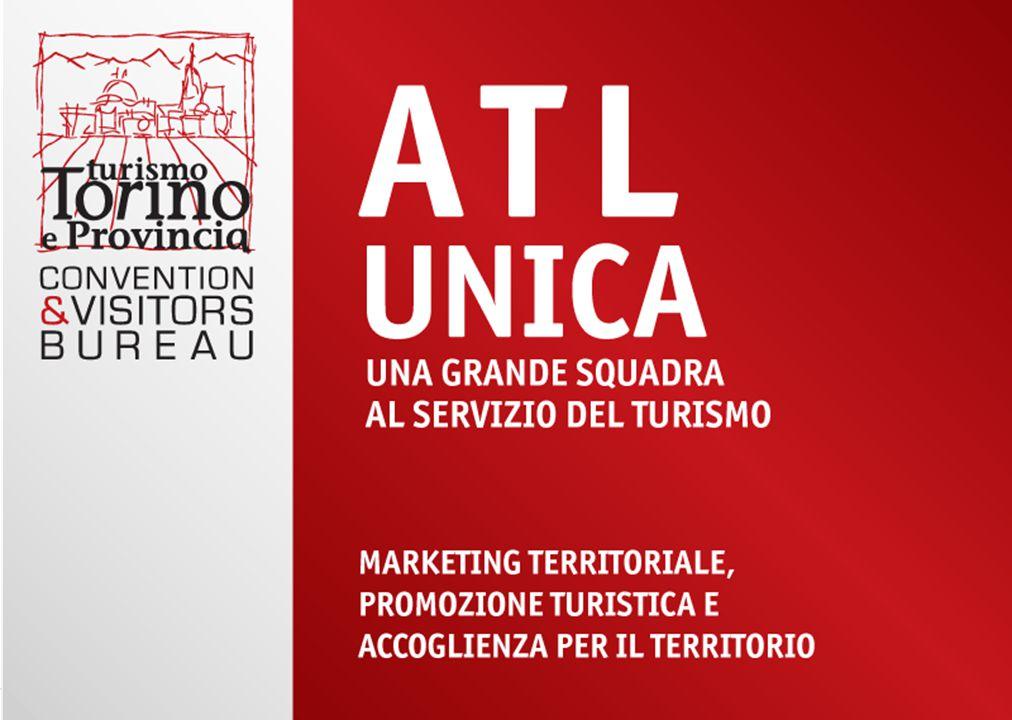 1997: nasce Turismo Torino, Agenzia di Promozione e Accoglienza di Torino e Area Metropolitana.