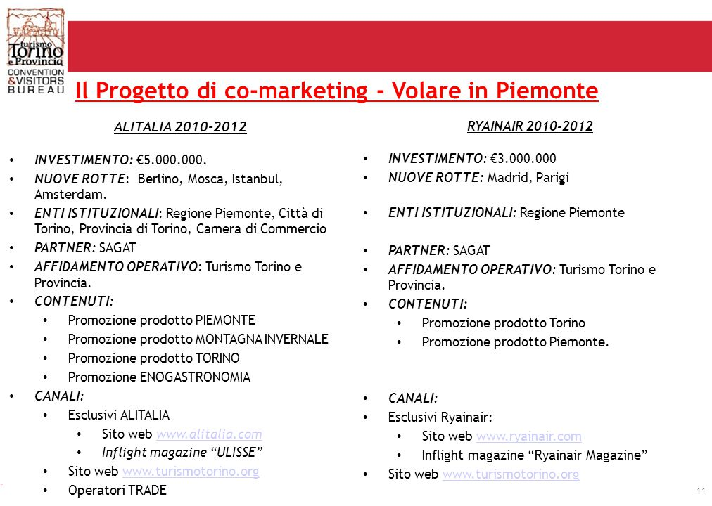Il Progetto di co-marketing - Volare in Piemonte ALITALIA 2010-2012 INVESTIMENTO: €5.000.000.