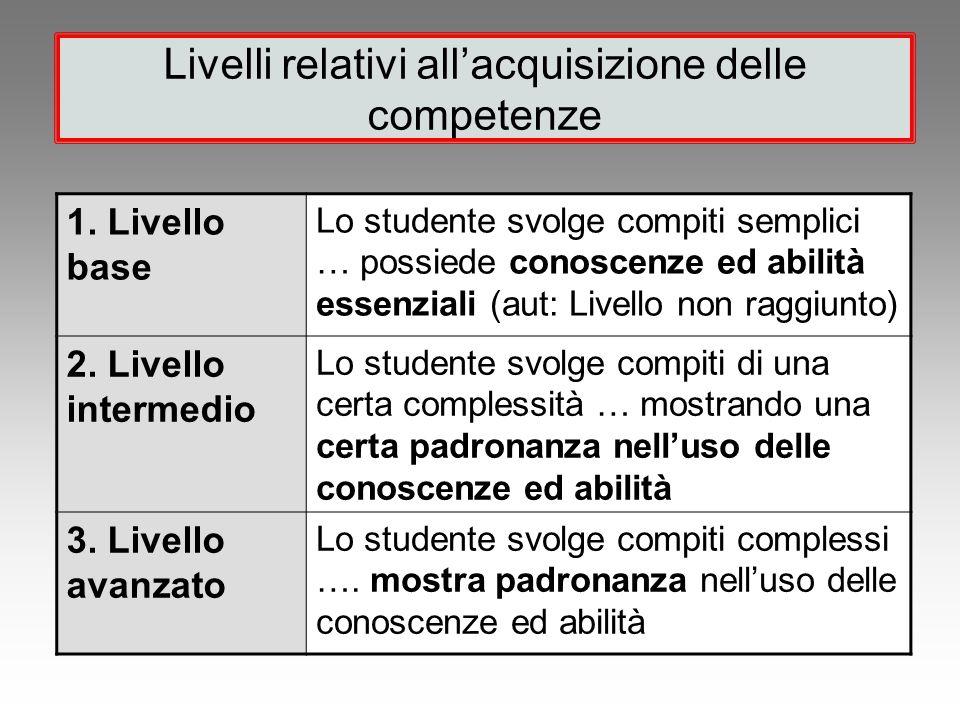 Livelli relativi all'acquisizione delle competenze 1. Livello base Lo studente svolge compiti semplici … possiede conoscenze ed abilità essenziali (au