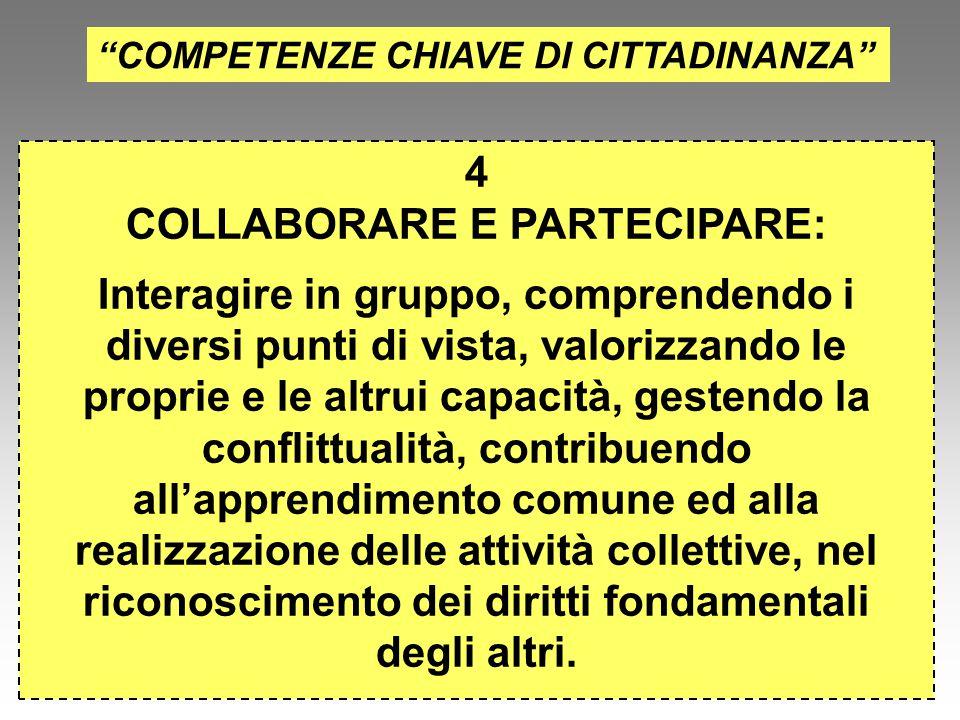"""""""COMPETENZE CHIAVE DI CITTADINANZA"""" 4 COLLABORARE E PARTECIPARE: Interagire in gruppo, comprendendo i diversi punti di vista, valorizzando le proprie"""