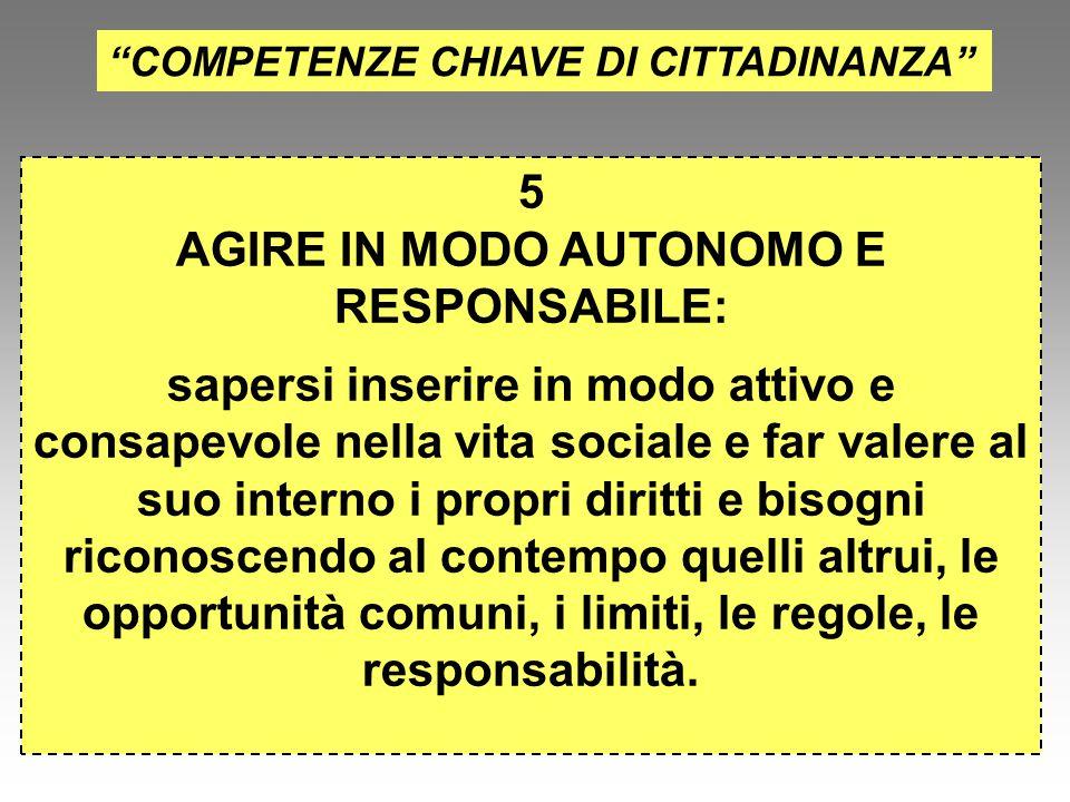"""""""COMPETENZE CHIAVE DI CITTADINANZA"""" 5 AGIRE IN MODO AUTONOMO E RESPONSABILE: sapersi inserire in modo attivo e consapevole nella vita sociale e far va"""