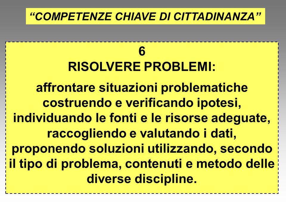 """""""COMPETENZE CHIAVE DI CITTADINANZA"""" 6 RISOLVERE PROBLEMI: affrontare situazioni problematiche costruendo e verificando ipotesi, individuando le fonti"""