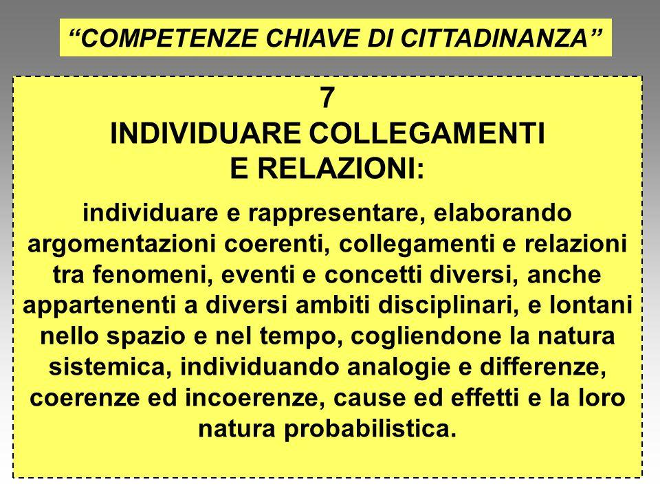 """""""COMPETENZE CHIAVE DI CITTADINANZA"""" 7 INDIVIDUARE COLLEGAMENTI E RELAZIONI: individuare e rappresentare, elaborando argomentazioni coerenti, collegame"""